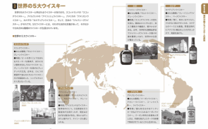 Japanese Whisky Invades the World!